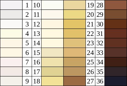 Échelle chromatique